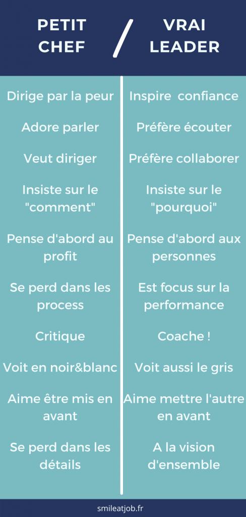 les différences entre un petit chefaillon et un vrai leader